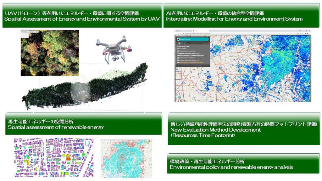 エネルギ―と環境システムの分析と影響評価